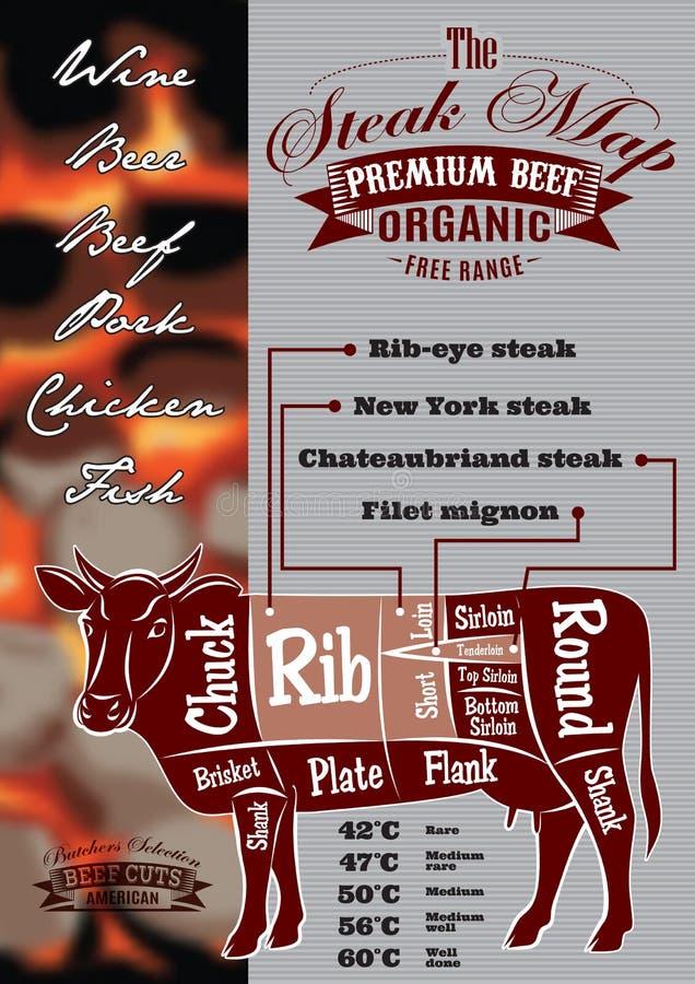 Menú con una tarjeta de la vaca y del filete para el menú del restaurante ilustración del vector