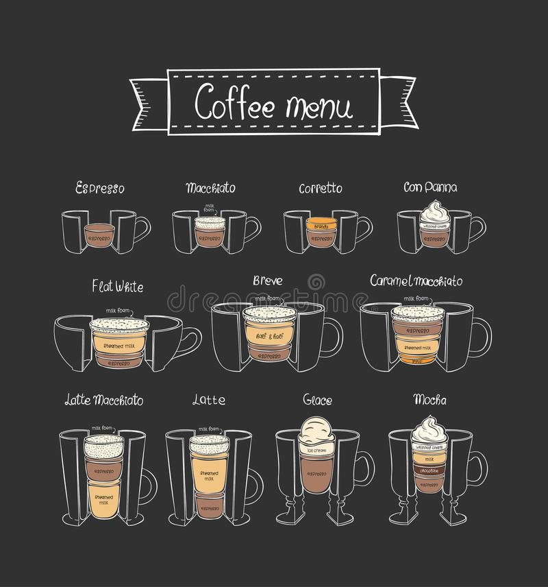 menú del tCoffee Sistema de café Diversos tipos de café Parte 2 libre illustration