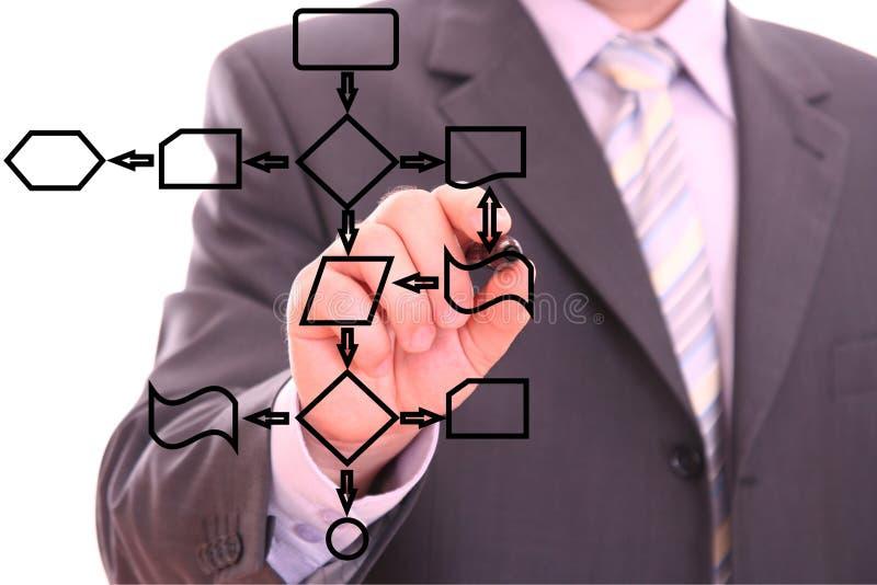 Men drawing a process diagram. Men drawing a black process diagram royalty free stock image