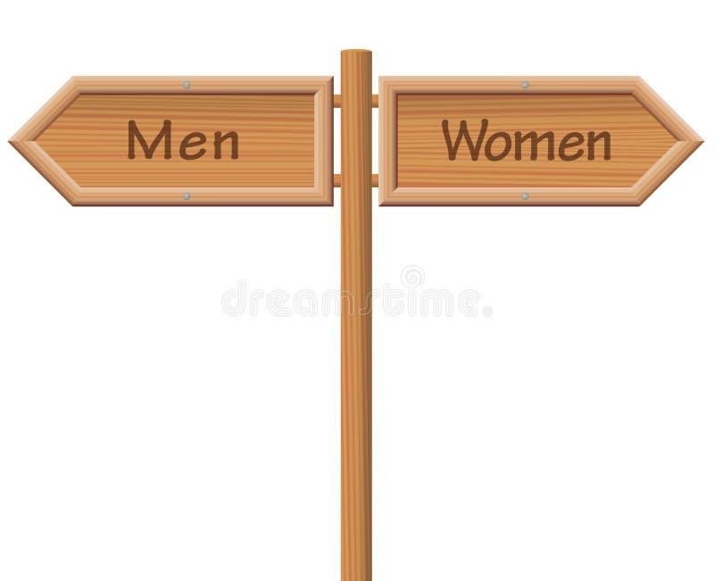 Men Women Signpost Wooden Style royalty free illustration