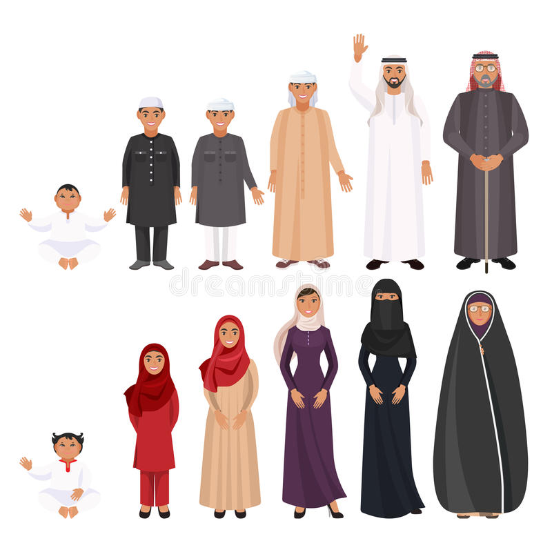 Men and women traditioanal arabic clothes for all ages. Men and women traditional arabic clothes for all ages. Cartoon characters in red chador, purple jilbab royalty free illustration