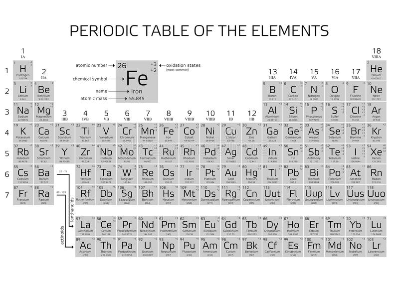 Mendeleevs periodic table of the elements stock illustration download mendeleevs periodic table of the elements stock illustration illustration of states design urtaz