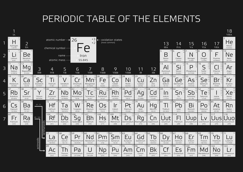 Mendeleevs periodic table of the elements stock illustration download mendeleevs periodic table of the elements stock illustration illustration of mendeleev physics urtaz Gallery
