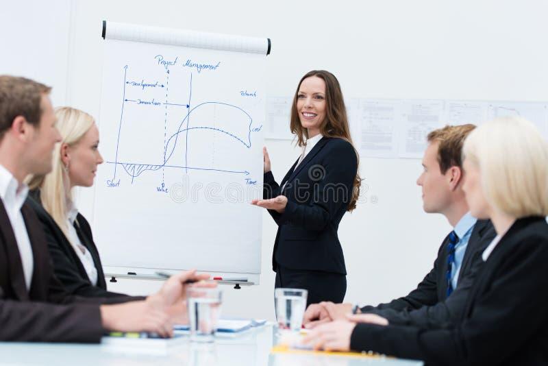 Meneur d'équipe discutant une conception innovatrice photo libre de droits