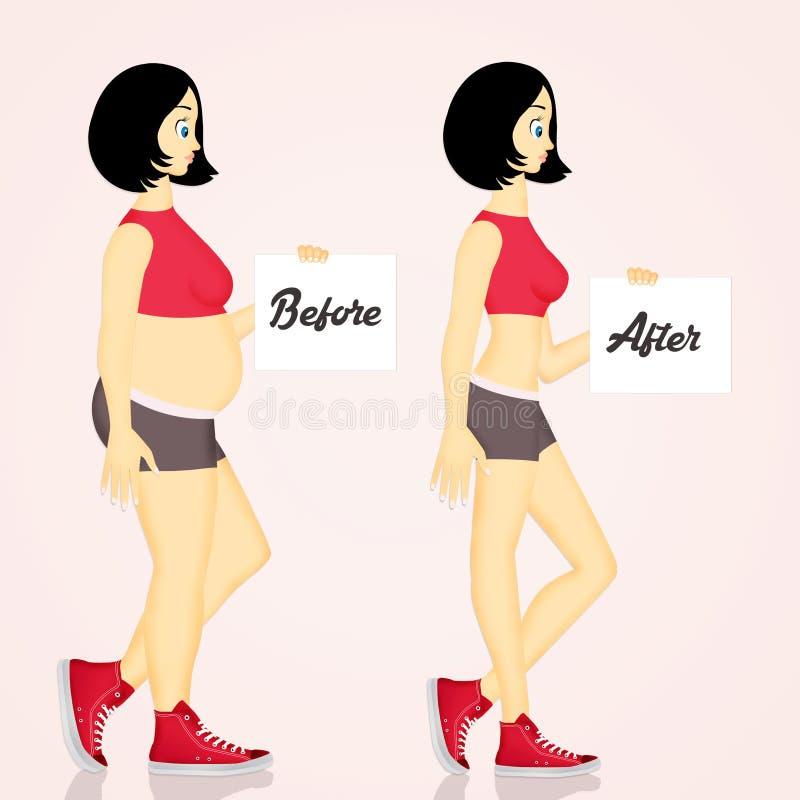 Menina antes e depois da dieta ilustração do vetor