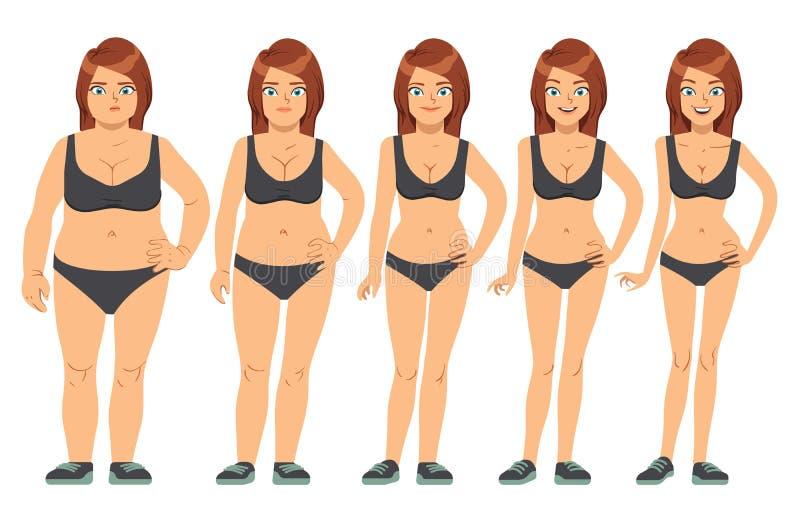 Menina, jovem mulher antes e depois da dieta e aptidão ilustração do vetor das etapas da perda de peso ilustração do vetor