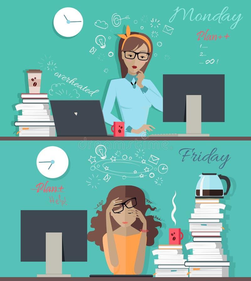 Menina no início e no e da semana ilustração stock