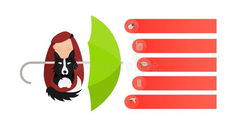 Menina que guarda border collie O guarda-chuva verde como um protetor protege o cão contra parasita ilustração stock