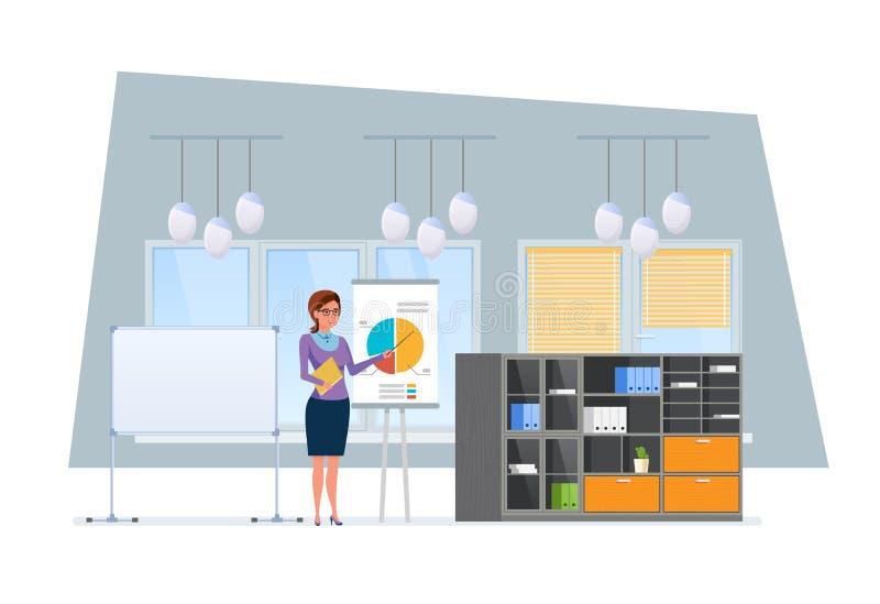 Menina, trabalhador de escritório, perto da apresentação, suporte com pesquisa financeira ilustração royalty free
