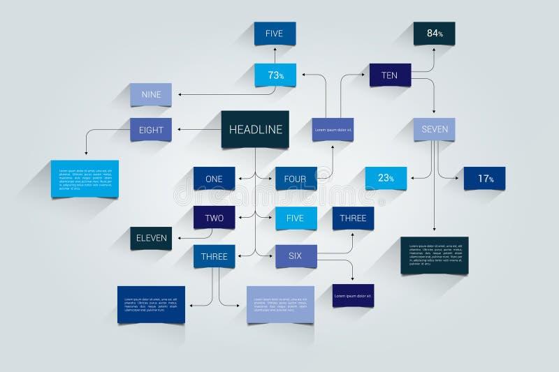 Meningsöversikt, flödesdiagram som är infographic royaltyfri illustrationer