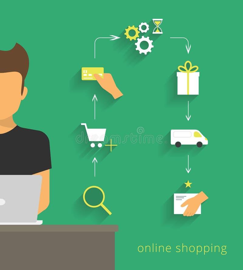 Mens die online het winkelen doen stock illustratie