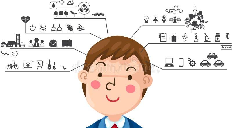 Mens met het linker en juiste pictogram van hersenenfuncties royalty-vrije illustratie
