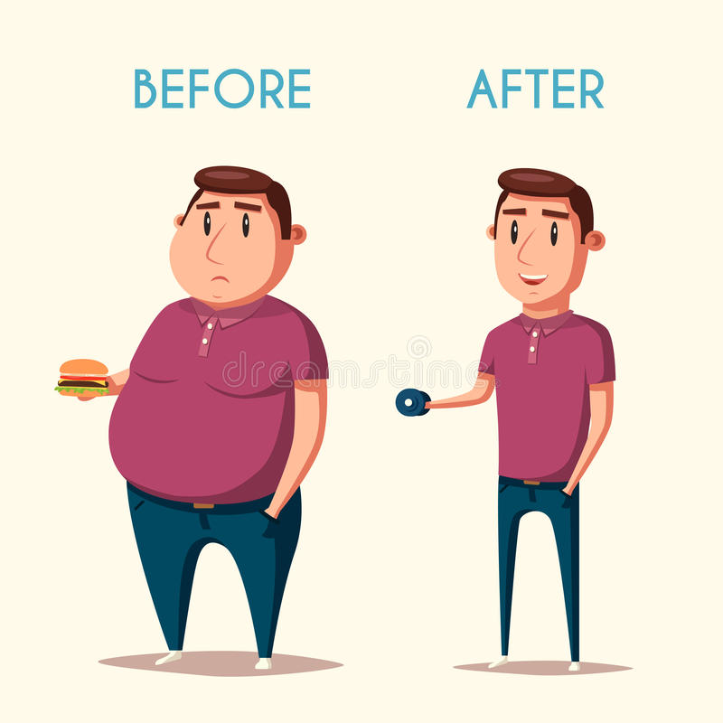 Bajar de peso antes y despues animados gratis