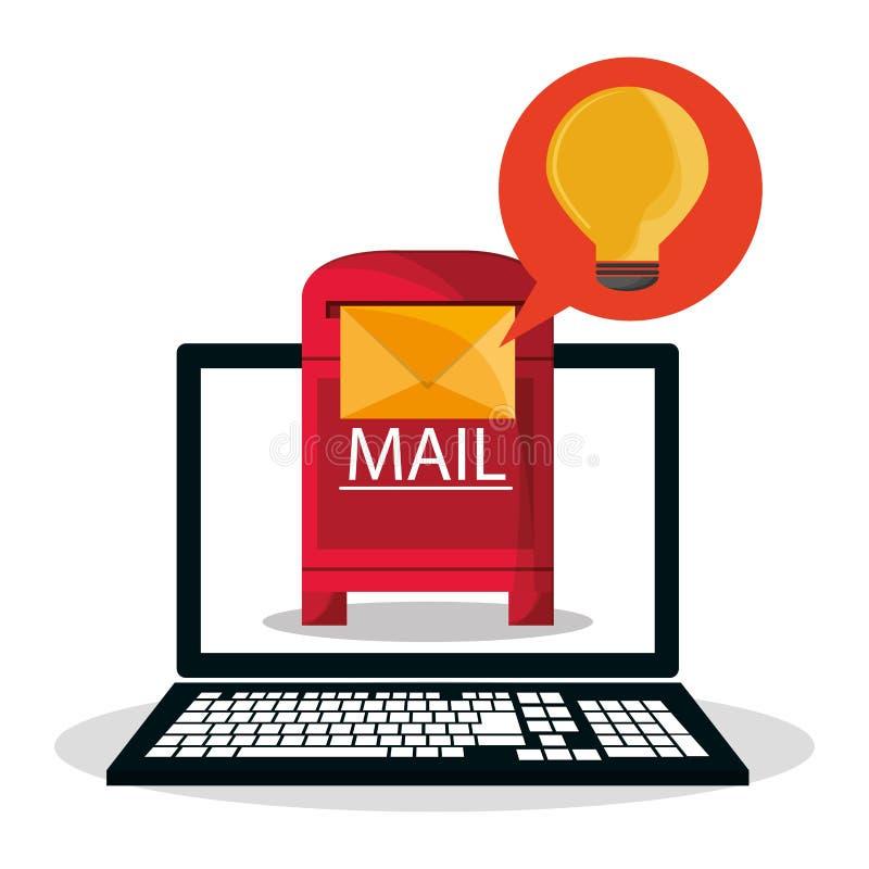 Mensagem de correio eletrónico e projeto de uma comunicação ilustração do vetor