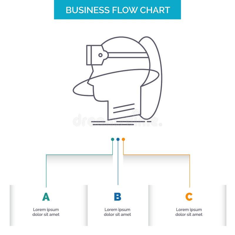menschlich, Mann, Wirklichkeit, Benutzer, virtuell, vr Geschäfts-Flussdiagramm-Entwurf mit 3 Schritten r lizenzfreie abbildung