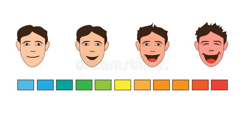 Menschliche Gefühle glück gelächter freude karikatur stock abbildung
