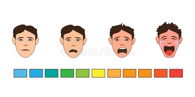 Menschliche Gefühle traurig schrei karikatur lizenzfreie abbildung