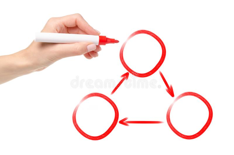Menschliche Handrote Markierung des zeichnenden Radfahrenprozesses des Vorführers in drei Phasen stockbild