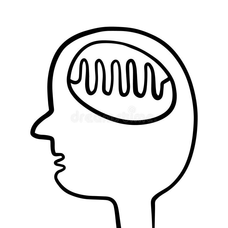 Menschlicher Kopf mit Wellen von Gedanken innerhalb der Gehirnhandgezogenen Illustration lizenzfreie abbildung