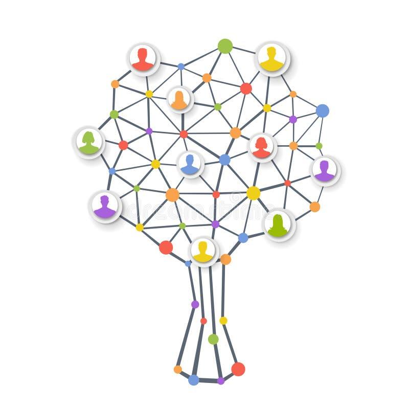 Menschliches Baumnetz lizenzfreie abbildung