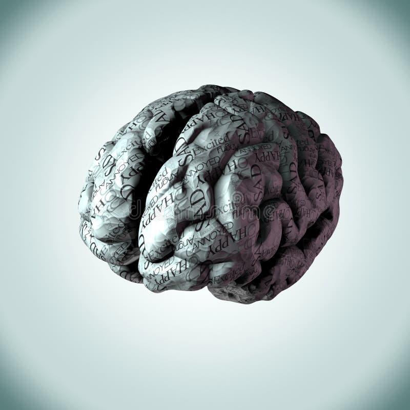 Menschliches Gehirn wickelte in den allgemeinen täglichen Gefühlen ein Person wou ein lizenzfreie abbildung