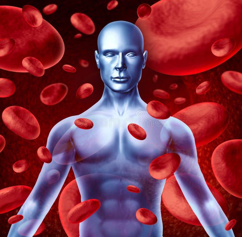 Menselijk bloed royalty-vrije illustratie