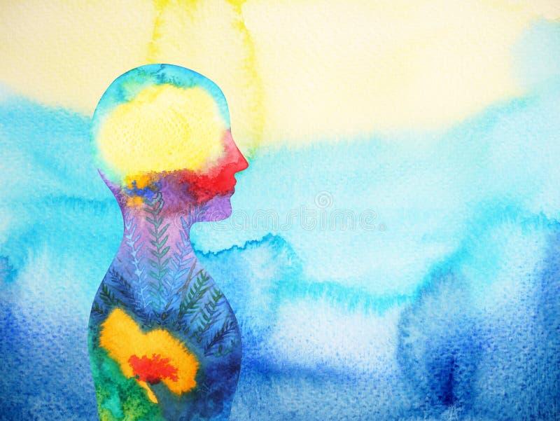 Menselijk hoofd, chakramacht, inspiratie het abstracte denken royalty-vrije illustratie