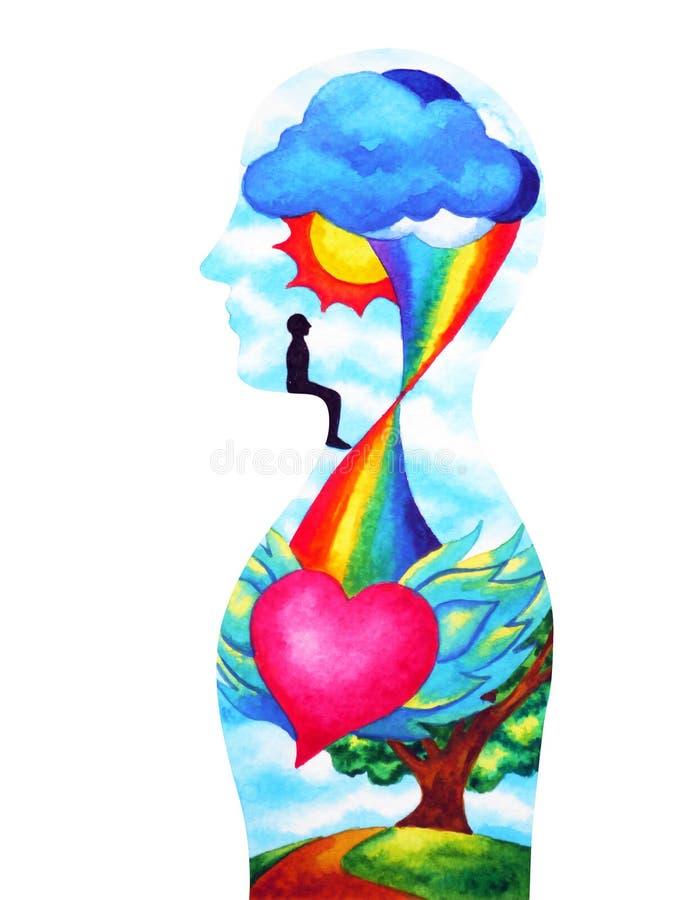 Menselijk hoofd, chakramacht, inspiratie het abstracte denken, wereld, heelal binnen uw mening, waterverf het schilderen royalty-vrije illustratie