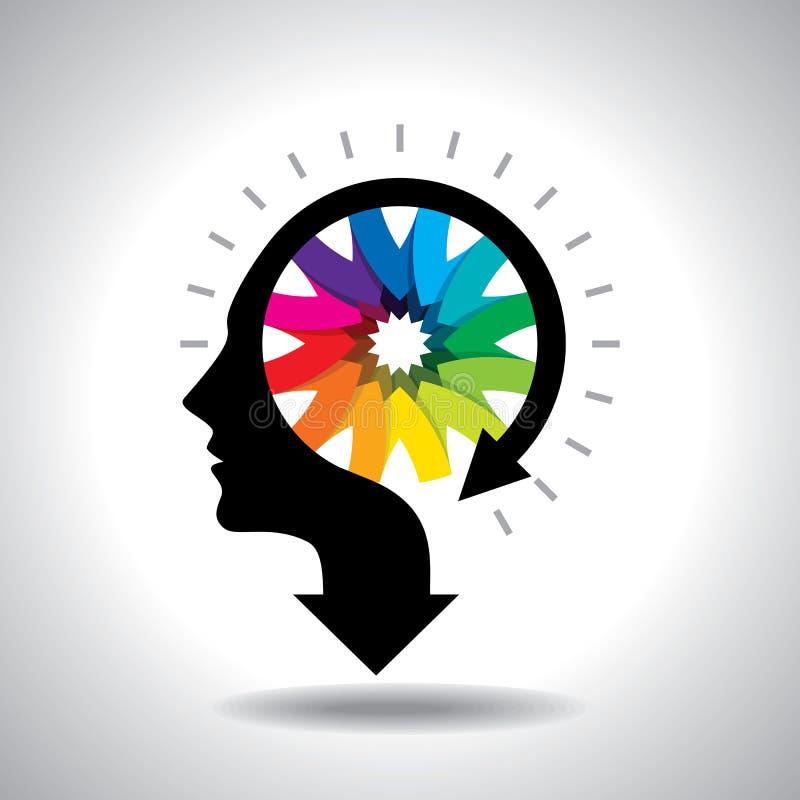 Menselijk hoofd met pijlconcept en bloem vector illustratie