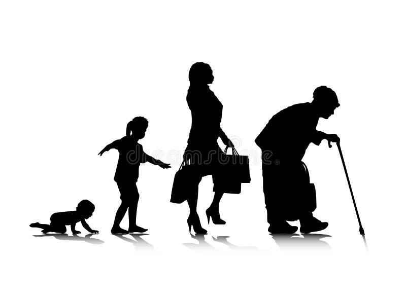 Menselijke Aging_5 vector illustratie