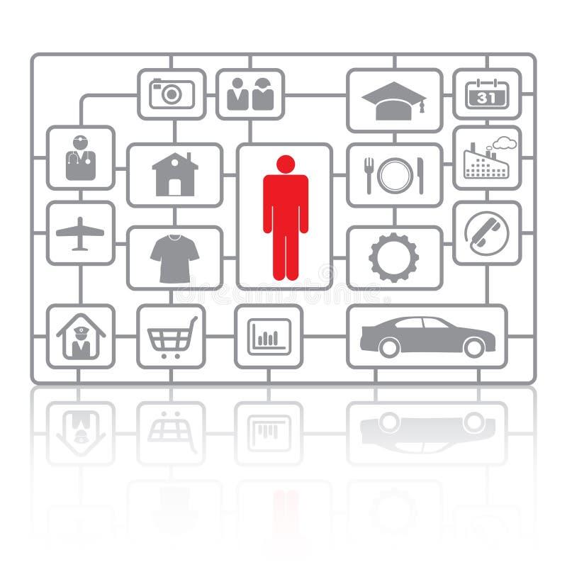 Menselijke behoeften. vector illustratie