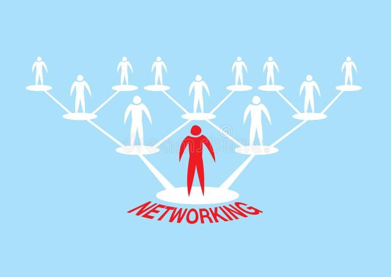 Menselijke de Hiërarchie Vectorillustratie van het Pictogramvoorzien van een netwerk stock illustratie