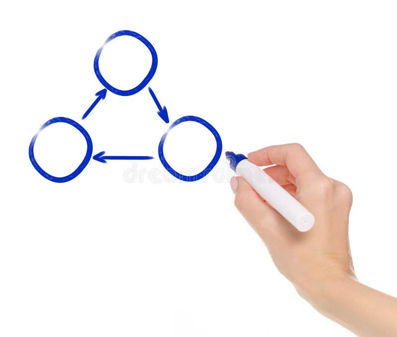 Menselijke hand blauwe teller van presentatortekening het cirkelen proces in drie fasen royalty-vrije stock afbeeldingen