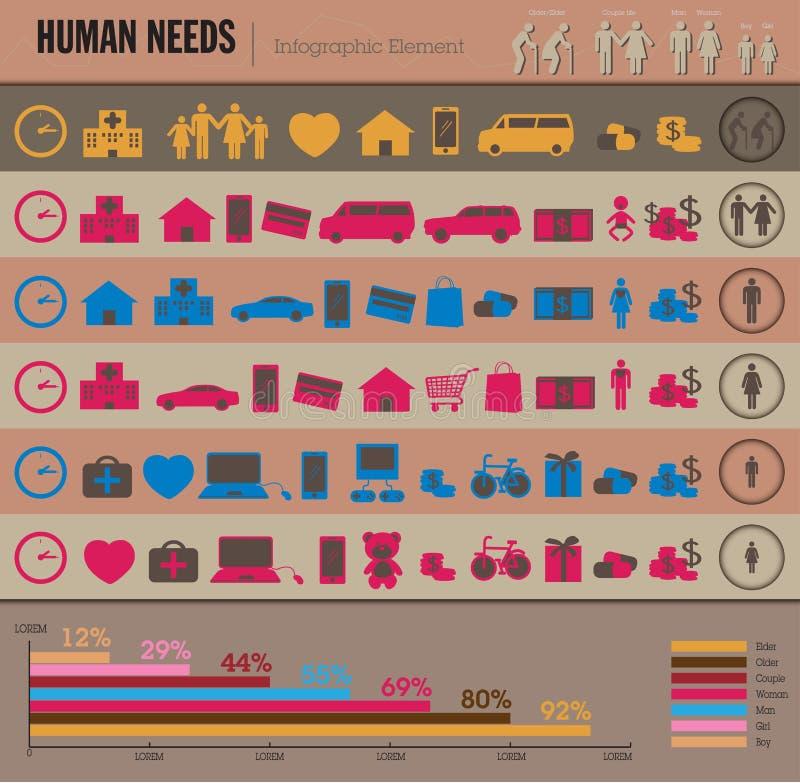 Menselijke infographic behoeften vector illustratie