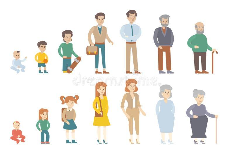 Menselijke leeftijdsevolutie vector illustratie