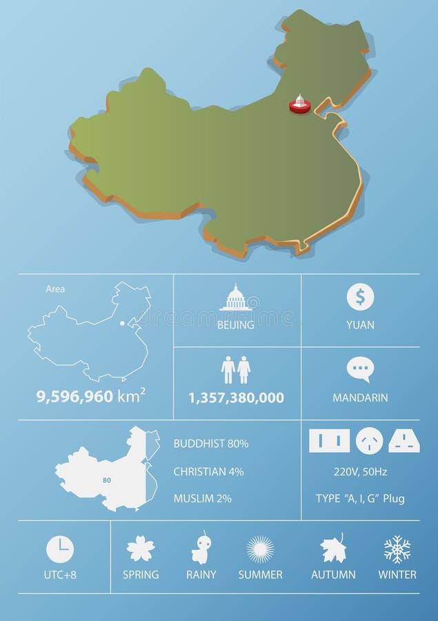 Mensenrepubliek China kaart en het malplaatjeontwerp van reisinfographic vector illustratie