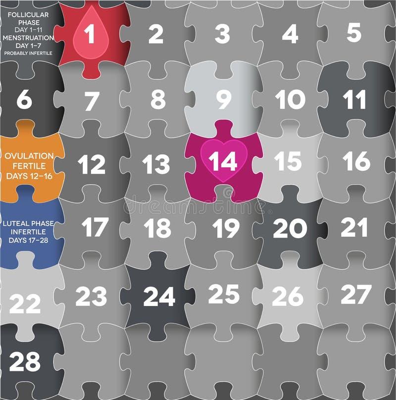 Menstrueel kalenderraadsel royalty-vrije illustratie