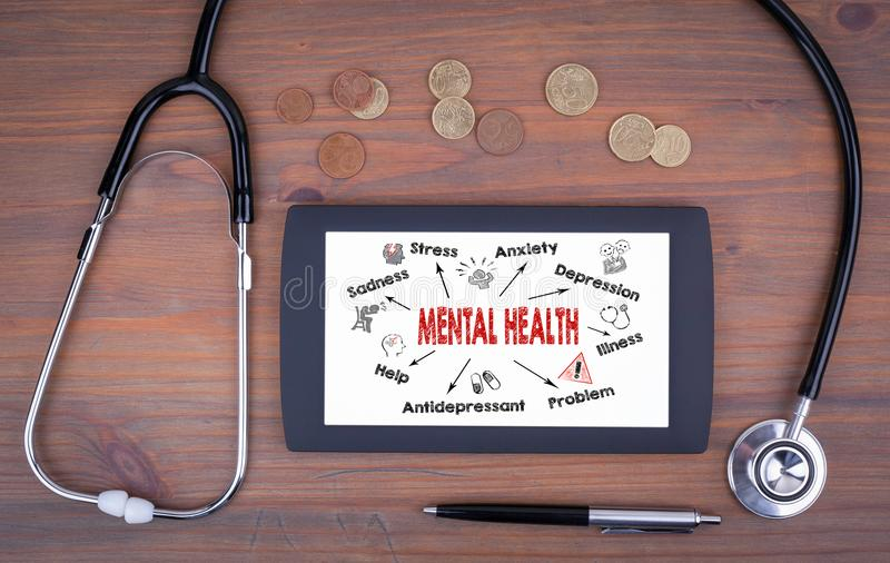 Mental Health concept. Chart with keywords and icons. Tablet device on a wooden table.  stock image