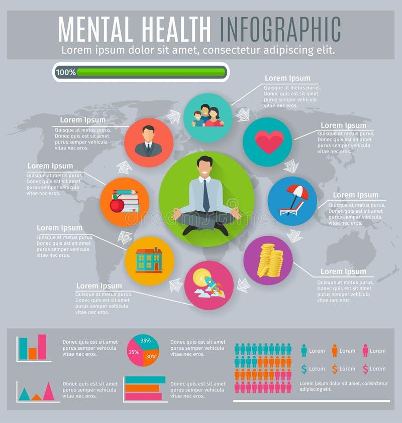 Mental health infographic presentation design stock illustration
