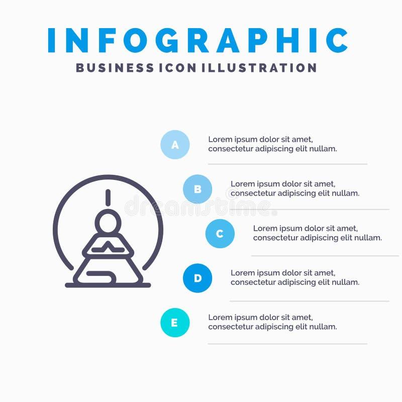 Mental koncentration, koncentration, meditation som är mental, meningslinje symbol med för presentationsinfographics för 5 moment vektor illustrationer