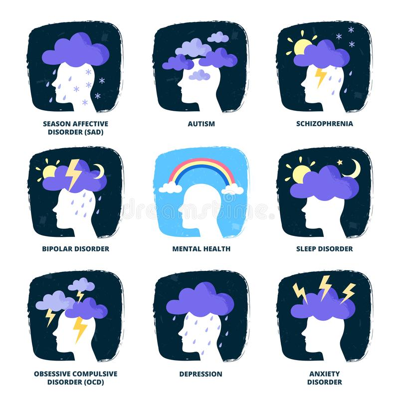 Mental states. Mentality disorders, psychology depression and ocd or bipolar disorder weather metaphors vector. Mental states. Mentality disorders, psychology stock illustration