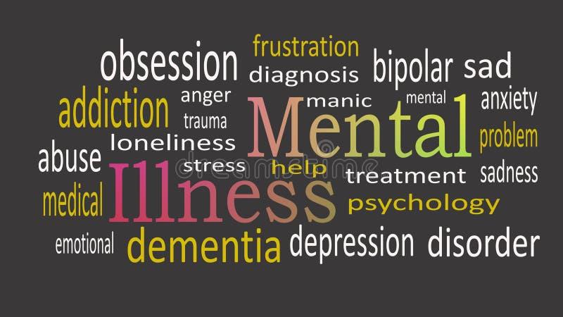 Mentalsjukdom ordmolnbegrepp på svart bakgrund stock illustrationer