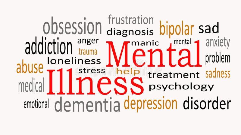 Mentalsjukdom ordmolnbegrepp på vit bakgrund royaltyfri illustrationer