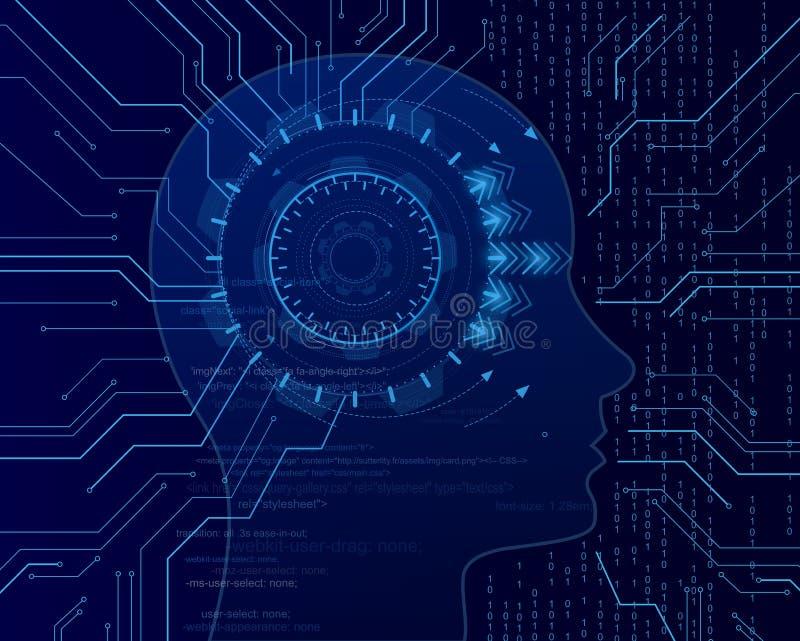 Mente cyber sui precedenti di codice binario Intelligenza artificiale di grandi dati Apprendimento automatico nella forma capa la illustrazione vettoriale