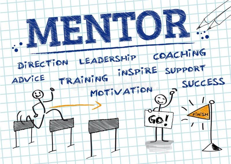 Mentor, Förderung