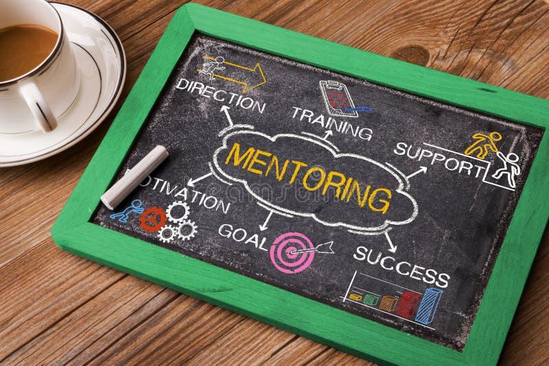 Mentoring έννοια με τα επιχειρησιακά στοιχεία και τις σχετικές λέξεις κλειδιά στοκ φωτογραφία