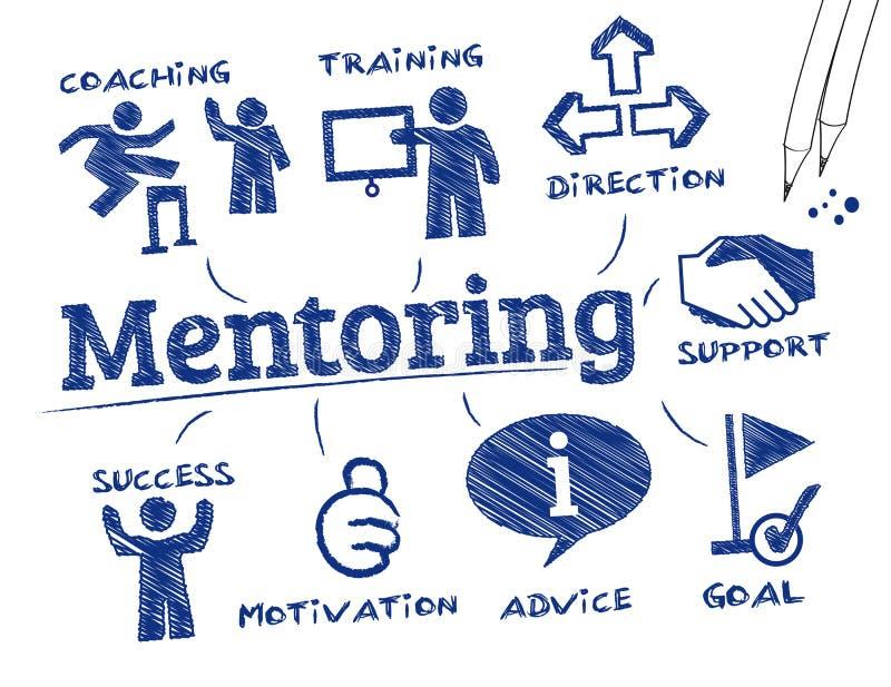 mentoring ilustração stock