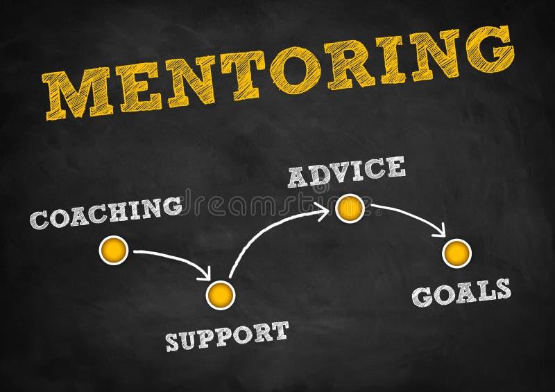 mentoring ilustracji