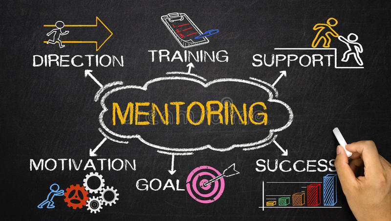 Mentoring concept with business elements and related keywords stock photography