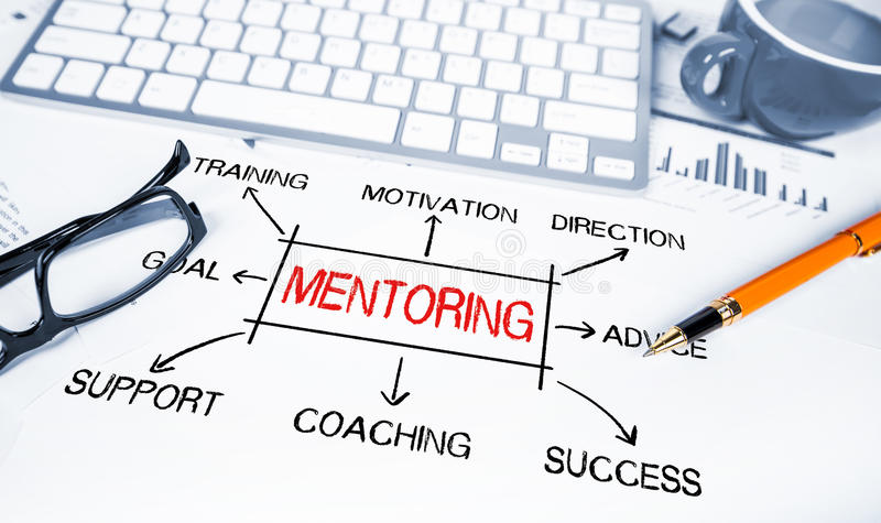 Download Mentoring Concept Flowchart Stock Photo - Image of innovation, office: 87332908
